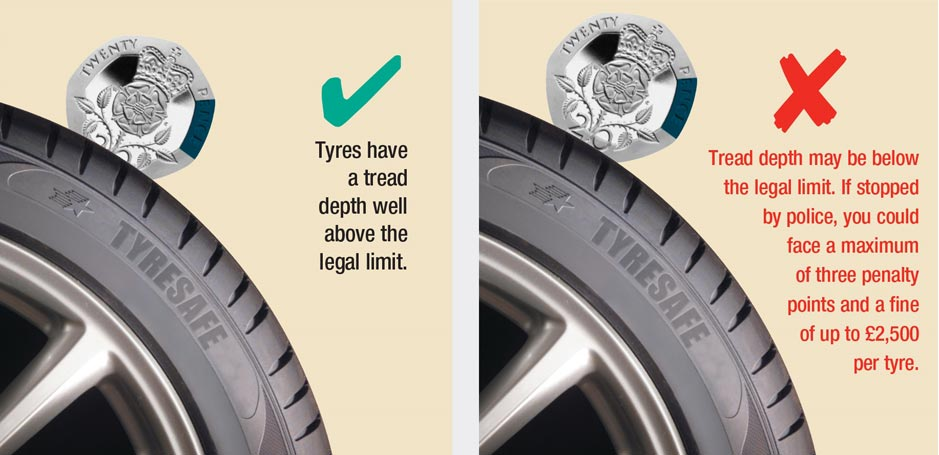 How to Check if your Tyres are Legal